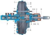 Схема вакуумного усилителя тормозов